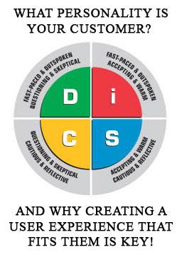 DISC-UXdesign